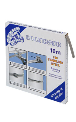 View products in our Multiband range